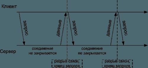 Как сделать веб сервер фото 286